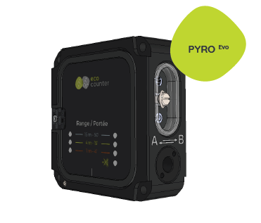 Pyro Evo Image